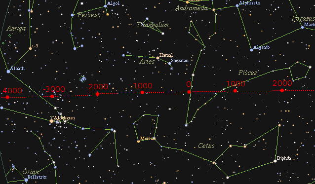 Equinox_path