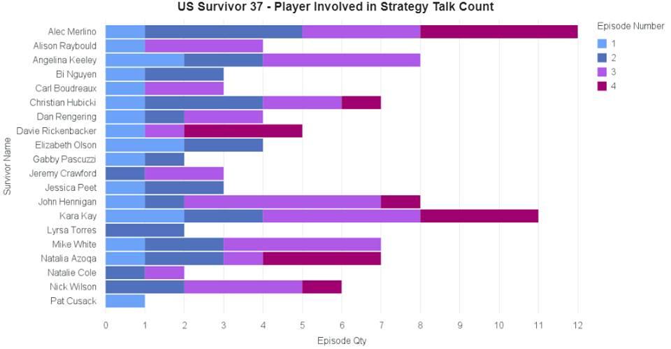 strategy talk